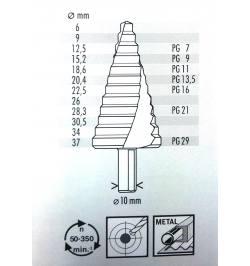 Wiertło stopniowe Hawera HSS 6-37 mm